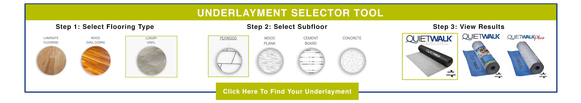 Performance Flooring Underlayment