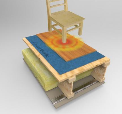 Tile floor underlayment products