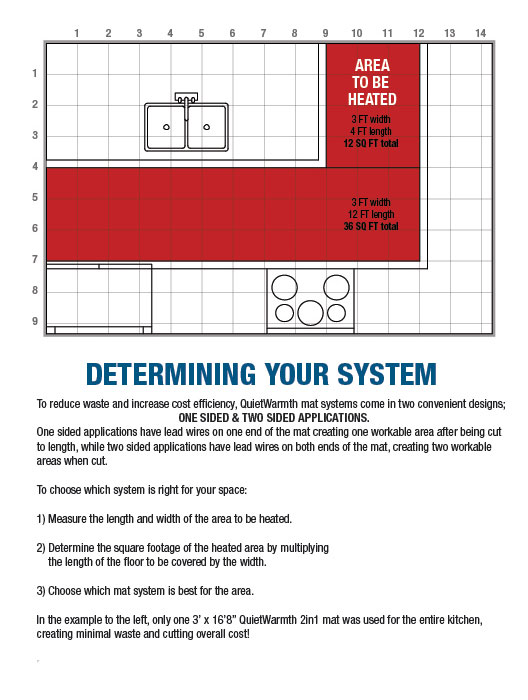 Determining Your System